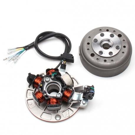 Allumage Multibobine / Volant magnetique